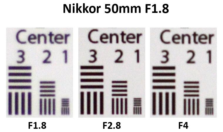 Nikkor50mm F1.8 D