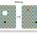 Dithering-explained