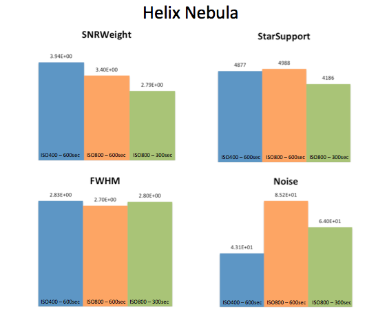 Helix-Nebula-Graphs
